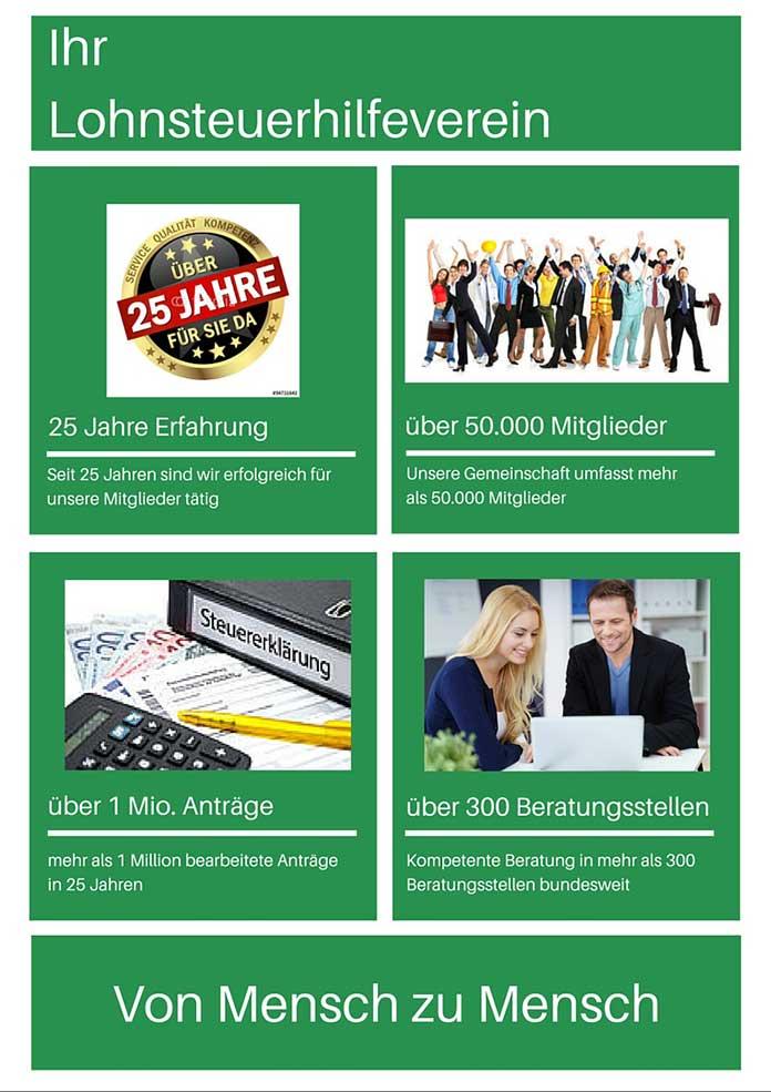Lohnsteuerhilfeverein Hohenstein-Ernstthal die Lohnsteuerhilfe im Bild.